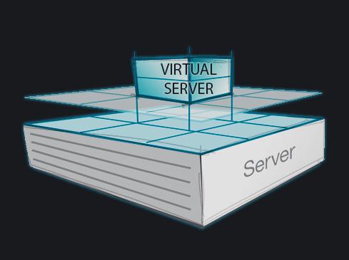 http://www.soteria365.com/cloud_communications/wp-content/uploads/2016/06/virtual_server_soteria.jpg